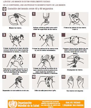 Cómo lavarse las manos. Documento en PDF de la OMS