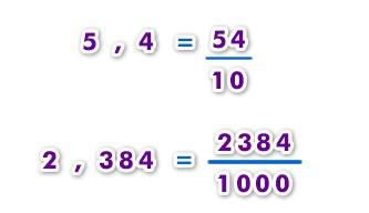 Aplicaciones estadísticas del cálculo fraccionario