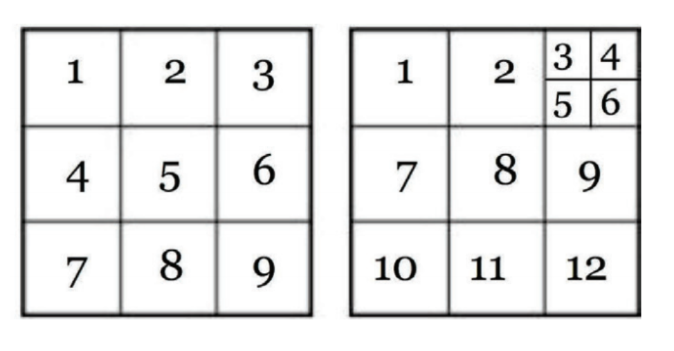 The squareable puzzle