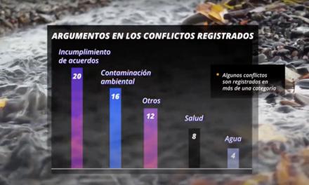 Minería y Conflictos Sociales: ¿Por qué surgen los conflictos?