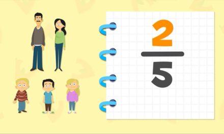 Fracciones para niños – Aprende las fracciones con pizza – Introducción