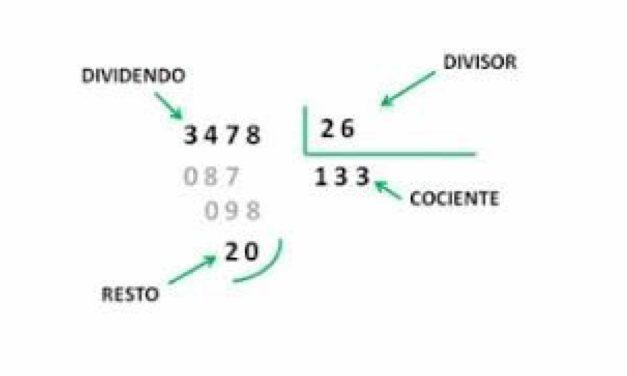 División con divisor de dos y de tres cifras
