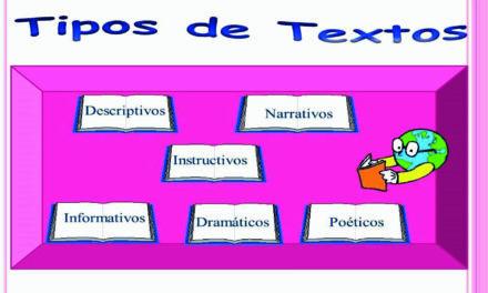 Recordemos los tipos de textos