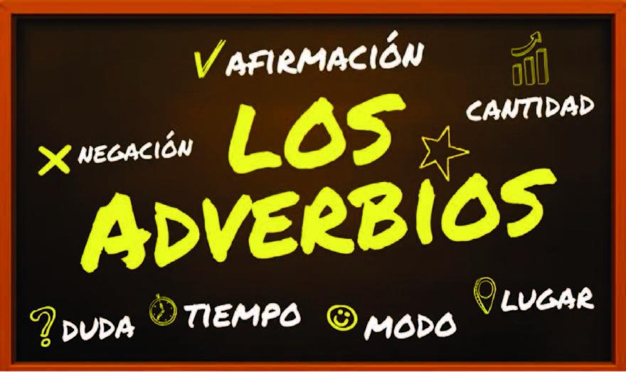 Los Adverbios / Videos Educativos Aula365