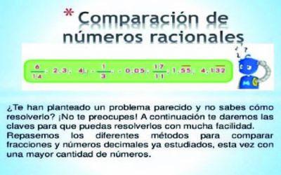 Comparaciones de números racionales